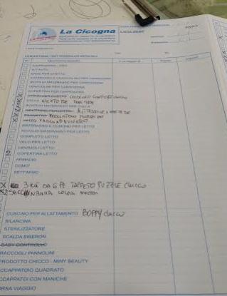 Lista ospedale parto estate l 39 immagine della bellezza - Lista di cose da portare in ospedale per il parto ...